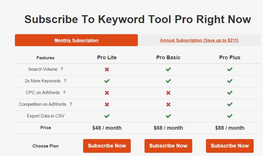 keywordtool pricing