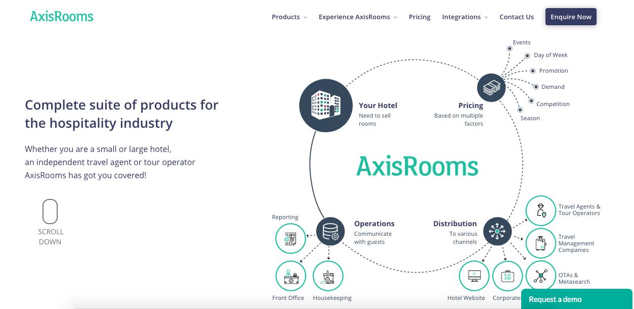 axisrooms