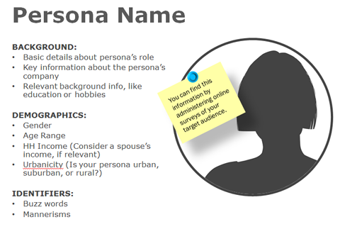 buyer-personas-for-growth-hacking