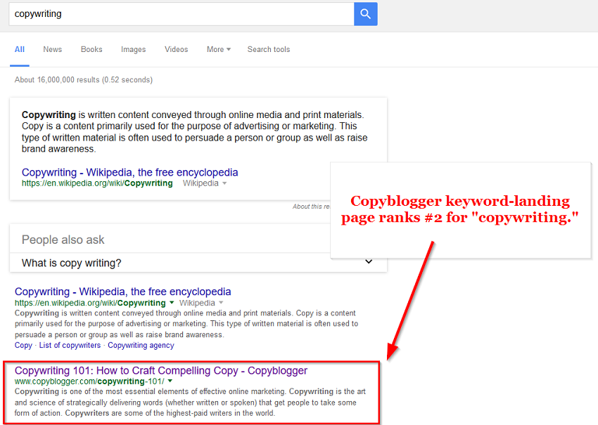 copyblogger-keyword-landing-page-ranks-number-2-for-copywriting