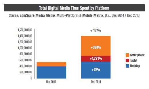 mobile-and-desktop-usage