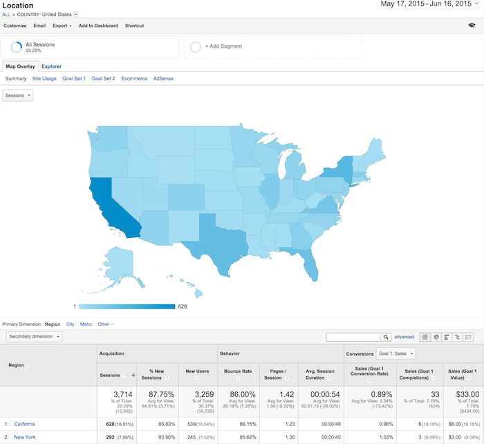 Google-analytics-state-to-track