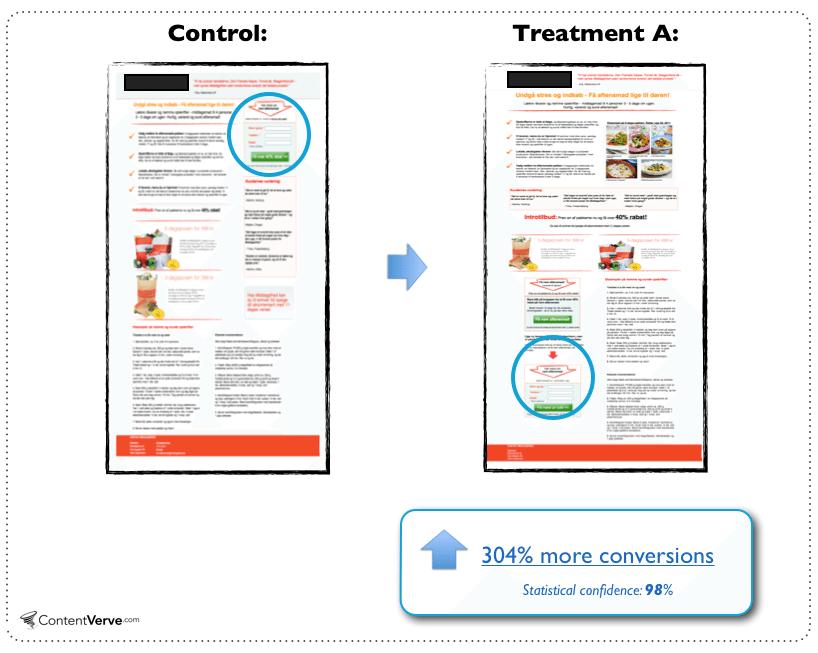 contentverve-bottom-cta-perform-better-than-top-cta