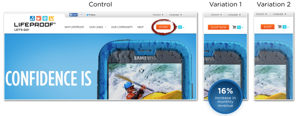 lifeproof-increase-monthly-revenue-with-a-simple-CTA-change