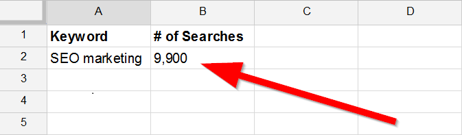 keyword-and-searches-column