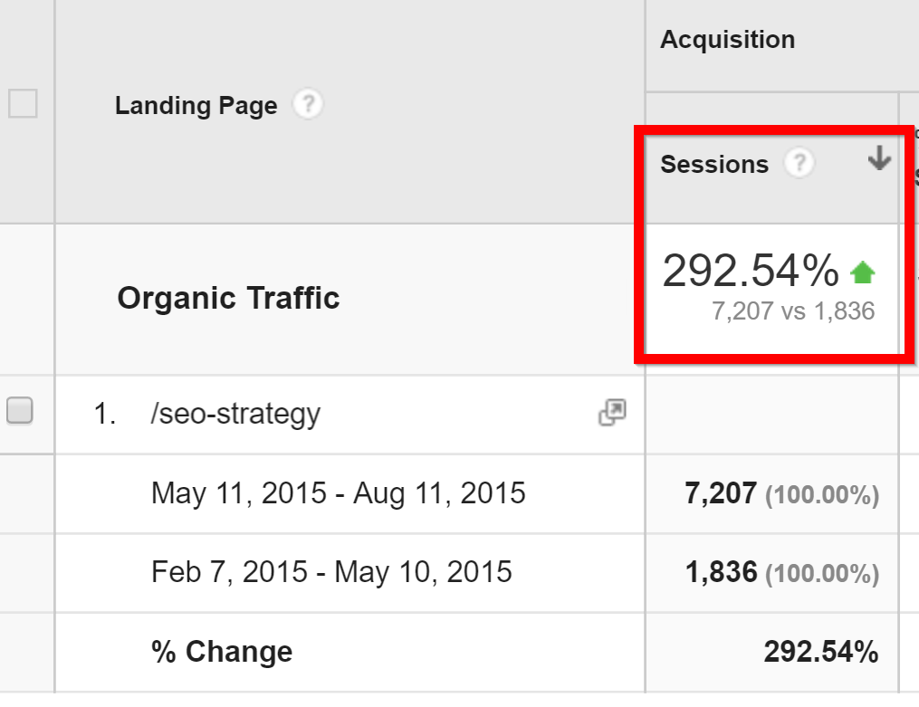 improve-search-traffic-by-updating-old-blog-post