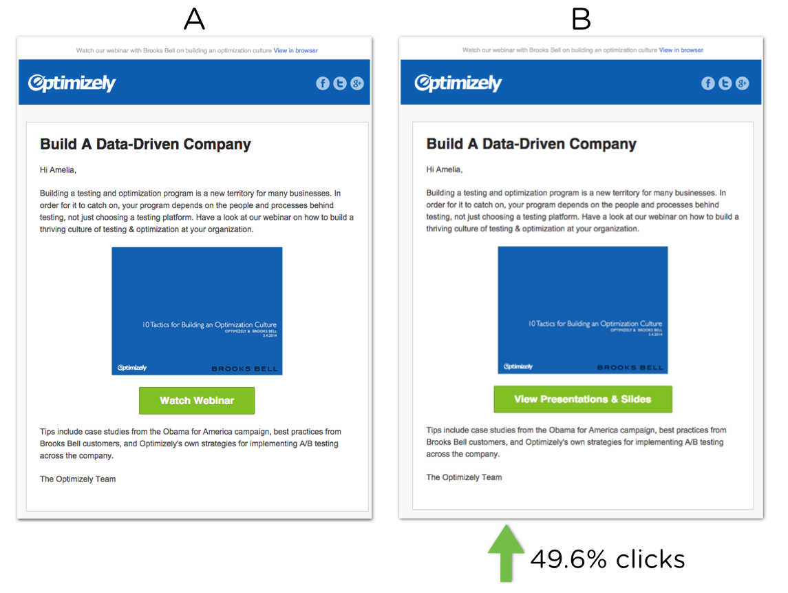 21 A/B Testing Best Practices for Online Marketers