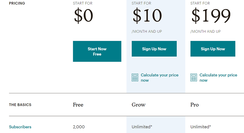 MailChimp is free for starters