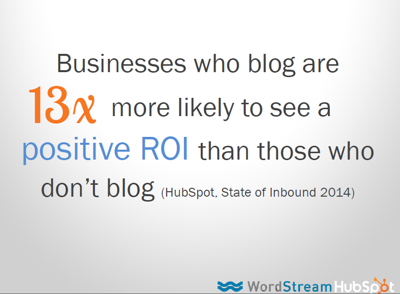 Businesses that blog are more likely to see positive roi